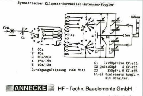 Tuner d' antenne Annecke