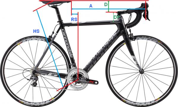 Réglage position vélo de course