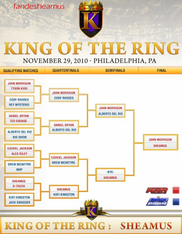 KING OF THE RING 2010