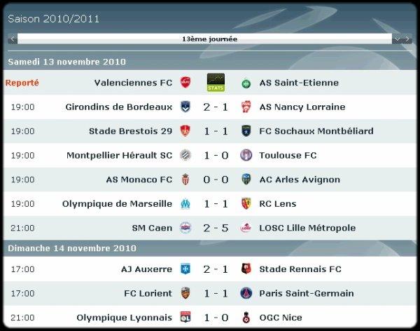 13ème journée - Montpellier 1-0 TFC