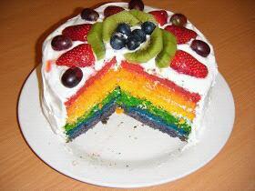 Rainbow cake : Gateau arc en ciel