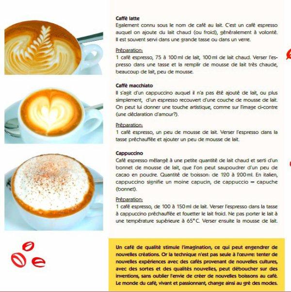 Café latte, café macchiato, et cappuccino