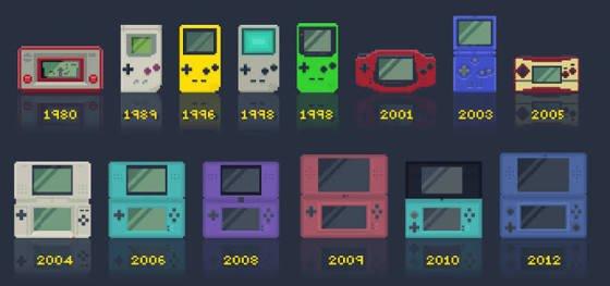 De la GAMEBOY à la Nintendo DS.