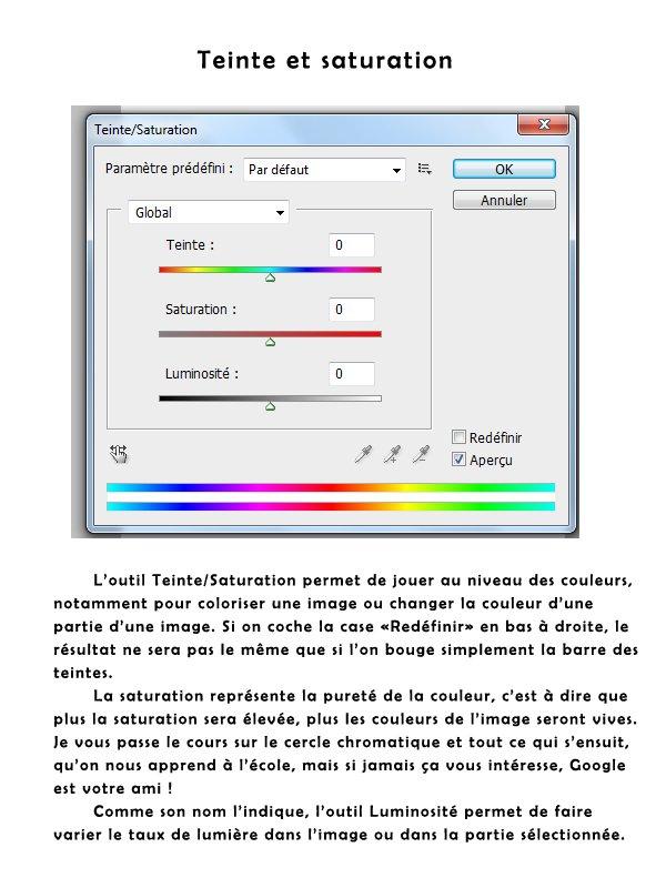 Photoshop, explication du réglage : Teinte/Saturation.