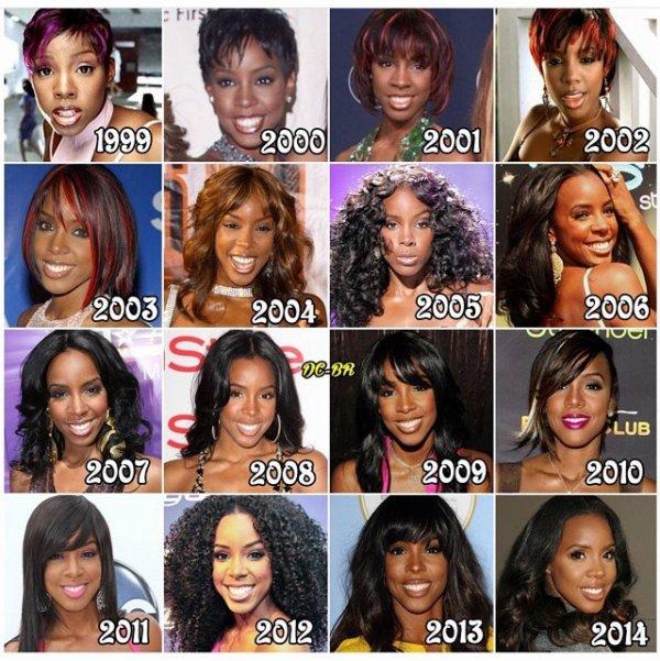 Kelly Rowland : évolution!