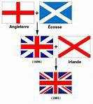 La formation du drapeau du royaume uni