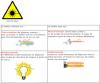 Chapitre 5. Les radiations électromagnétiques visibles (suite 2)