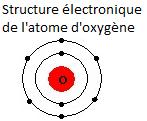 Chapitre 11. Introduction à la chimie organique: les alcanes
