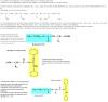 Chapitre 9.  La synthèse peptidique
