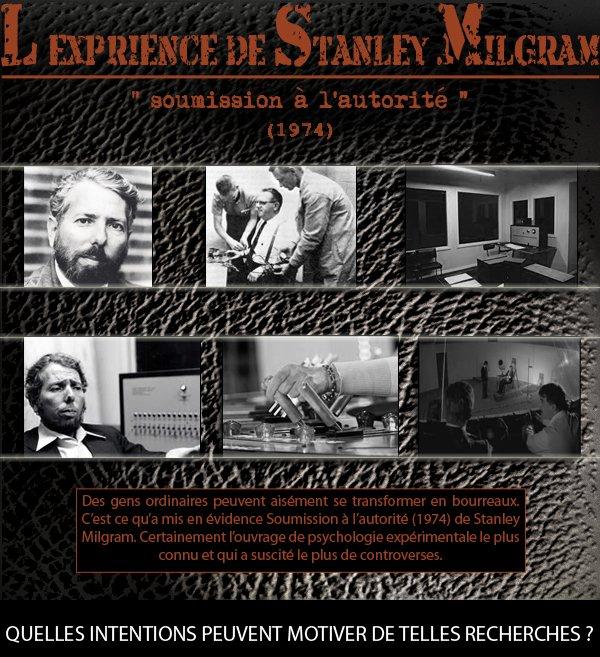 Stanley Milgram : Soumission à l'autorité