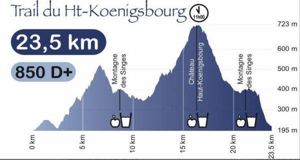 Trail du Haut Koenigsbourg 23km du 16 septembre 2012 à Kintzheim (67)