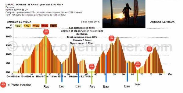MAXI-RACE  Tecnica Grand Tour de 86 km avec 5300 m D + en 1 jour le 30 juin 2014