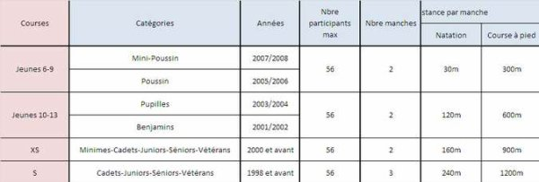 Aquathlon de Belfort (90) le 14 septembre 2014