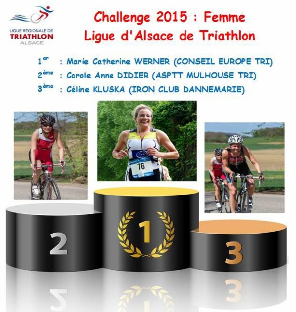 Challenges 2015 de la Ligue d'Alsace de Triathlon