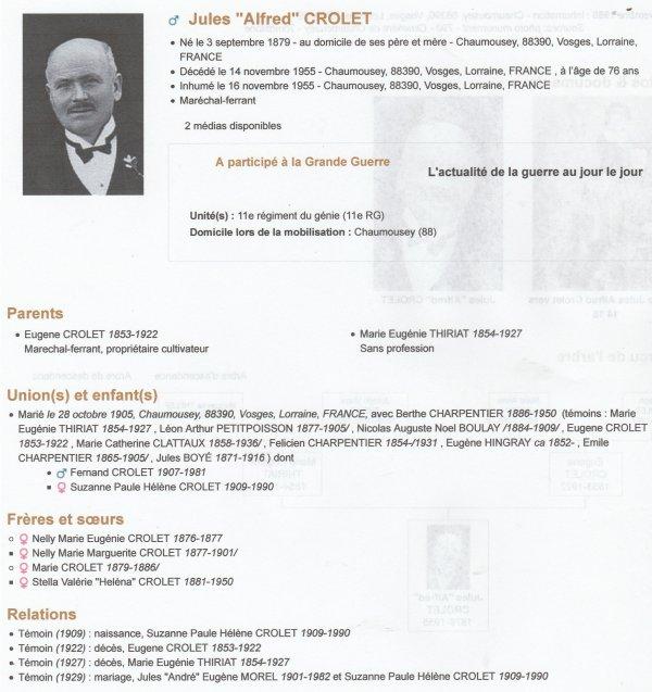 METIERS D AUTREFOIS ............NOTRE MARECHAL FERRAND