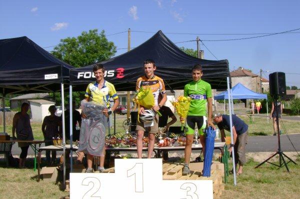 Championnat de la Loire VTT