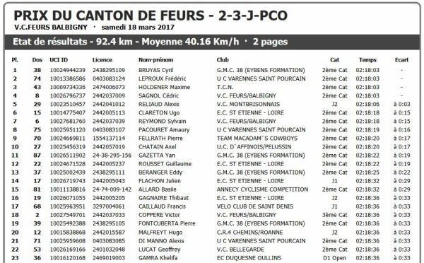 Pouilly-les-Feurs (2/3/j) le samedi 18 mars
