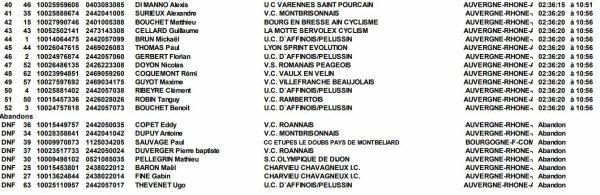 Grand Prix de Longes (1-2-3-j-pass') le dimanche 6 août