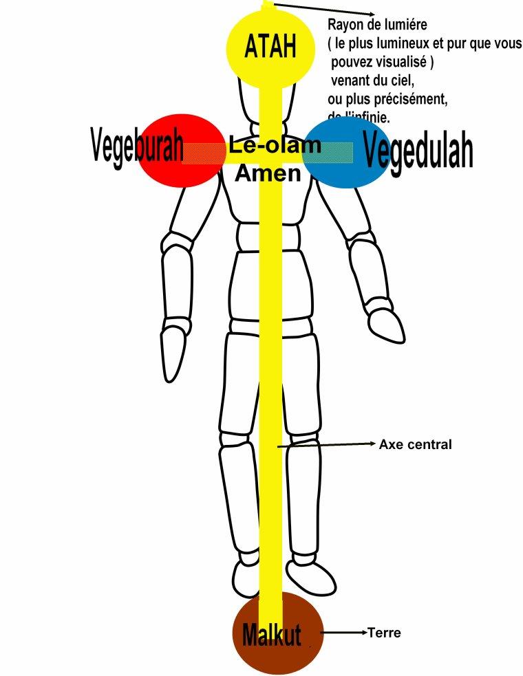 Croix Kabbalistique