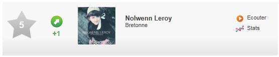 Nolwenn : Bretonne ! ♥