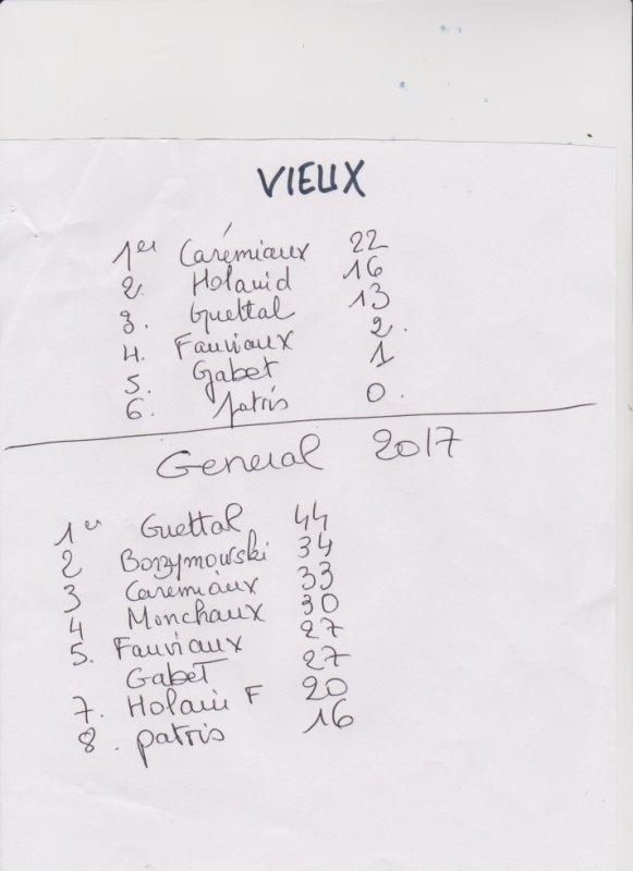 Hérin championnat VIEUX   &   Général
