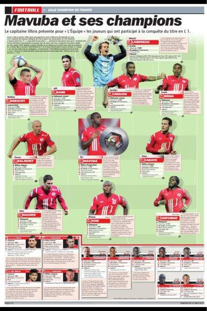<3 Mavuba et ses champions <3