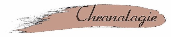 Chronologie / programme