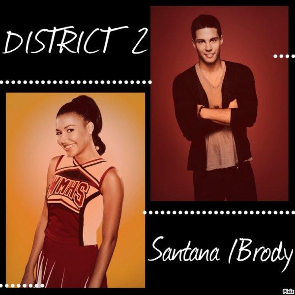 districts (partie1)