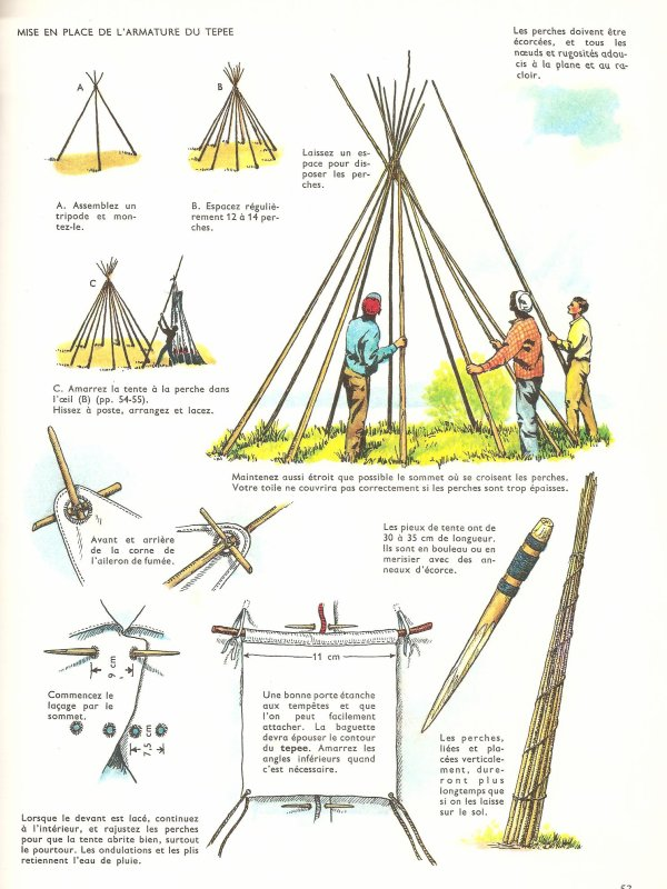 Wonderful comment faire un tipi 14 comment fabriquer un tipi enfant extrieur - Comment faire un tipi ...