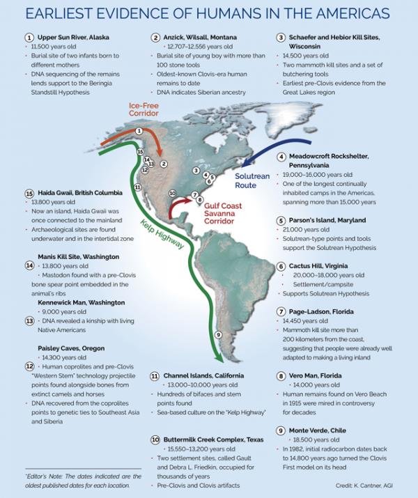 CARTE DES PREMIERS SITES DE PRESENCE HUMAINE EN AMERIQUE