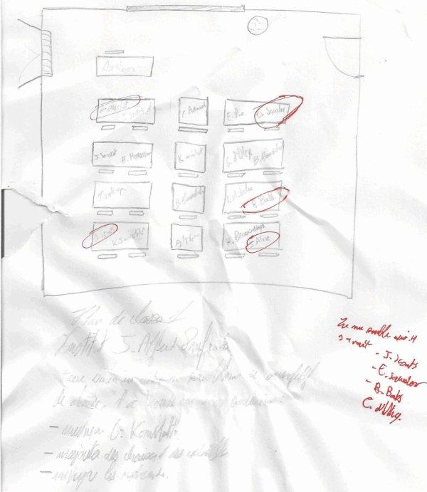 Un plan de classe, parmi les paperasses