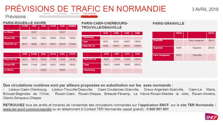 Grève des cheminots : le trafic des lignes SNCF sera « très perturbé » en Normandie