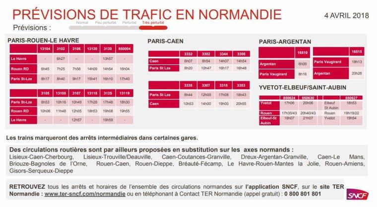 La grève des cheminots continue : quelles perturbations pour les trains en Normandie ?