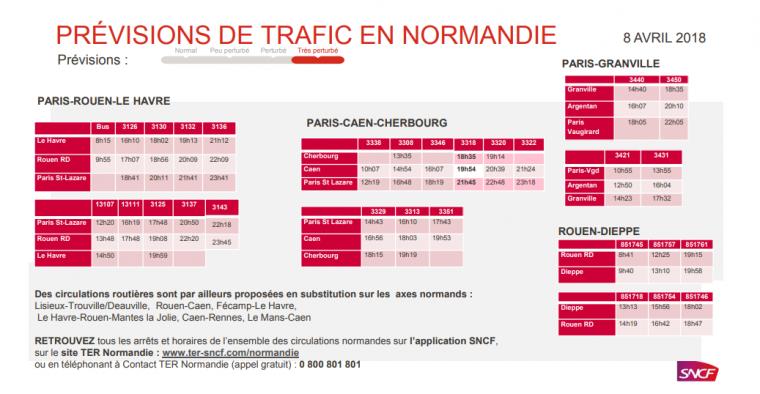 Grève SNCF : encore des perturbations à prévoir, la Normandie l'une des régions les plus touchées