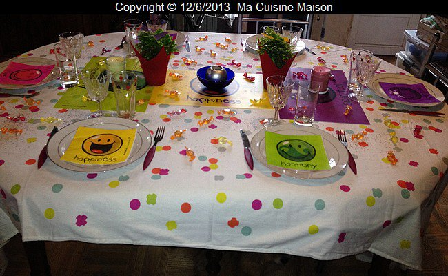 TABLE D'ANNIVERSAIRE