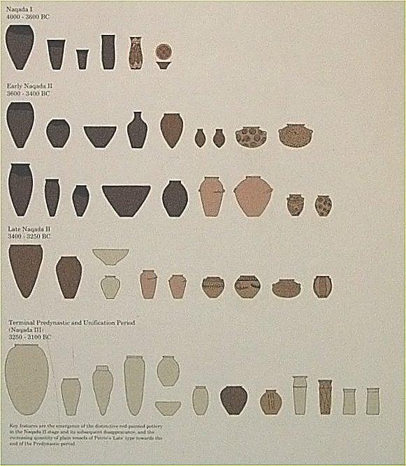 Corpus des poteries prédynastiques