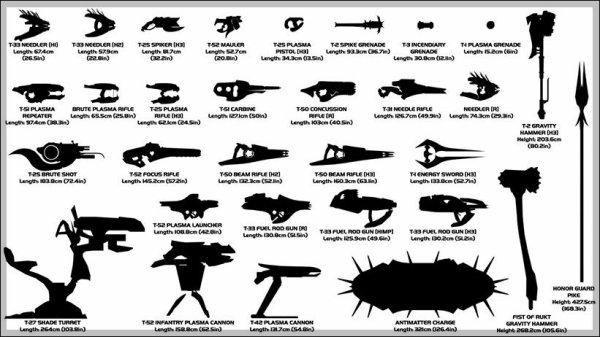 LES   ARMES   COVENANTES