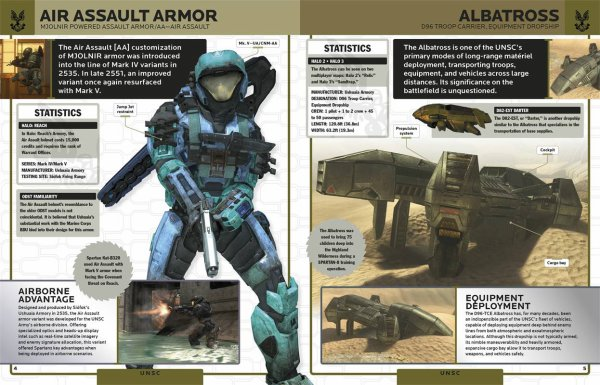 HALO : THE   ESSENTIAL   VISUAL   GUIDE