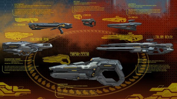 LES   ARMES   FORERUNNERS