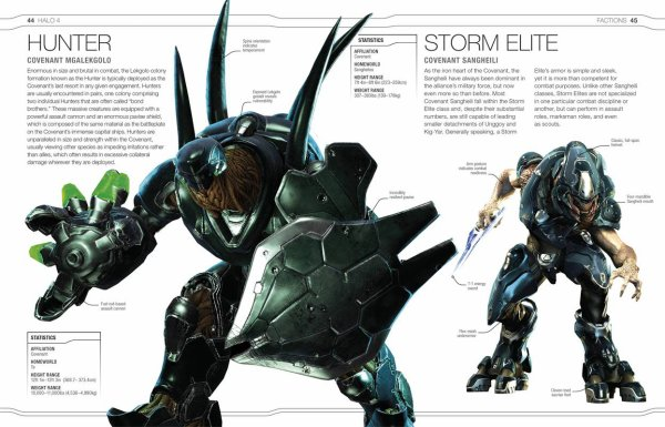 HALO 4 : THE   ESSENTIAL   VISUAL   GUIDE