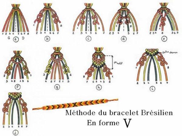 bracelets bresiliens chevrons