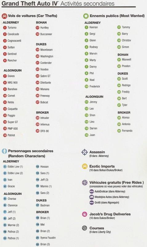 Carte des des emplacements  (Vols de voitures, Livraisons de Drogues, Personnages Aléatoires etc...) de GTA IV