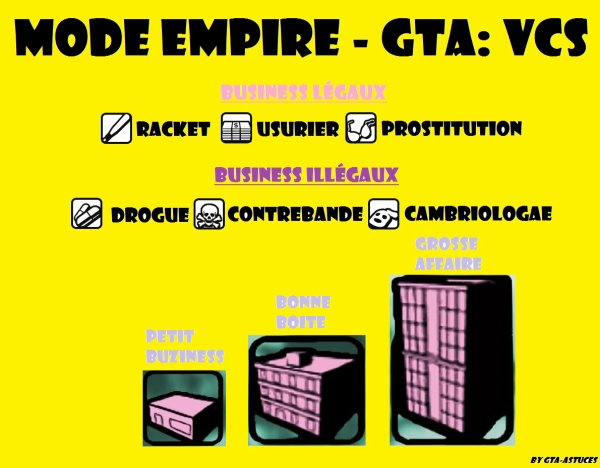 Bizness/Business : Comment fonder son empire à Vice City ? (GTA VCS)