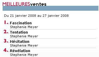 classement des livres du 21 au 27 janvier 2008