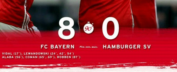 Bundesliga : 22è j. Tous les résultats du samedi