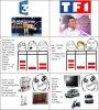 La différence entre france 3 et TF1 :