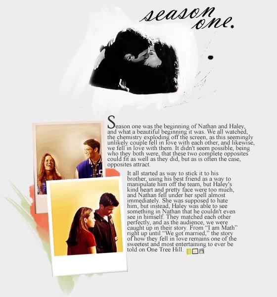 Récapitulatif : Nathan & Haley - Saison 1