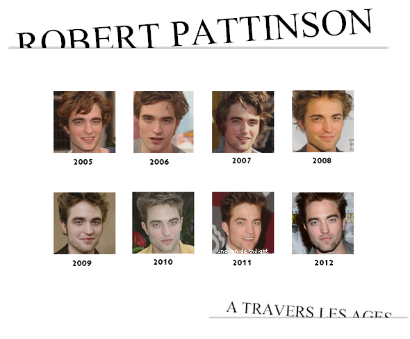 Evolution... Robert Pattinson