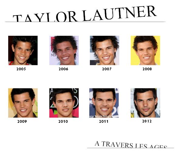 Evolution... Taylor Lautner