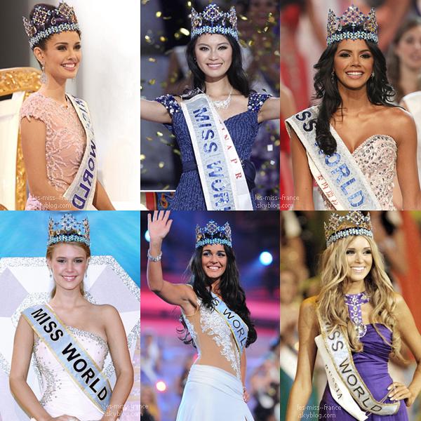 MISS MONDE -- Découvrez le visage de Miss Monde depuis 1993.